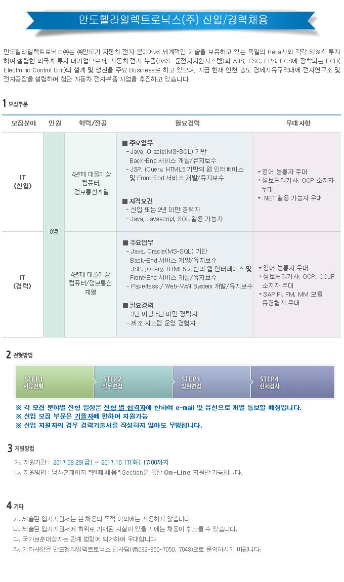 2017년 만도헬라일렉트로닉스 신입경력 공개채용(정보화).png