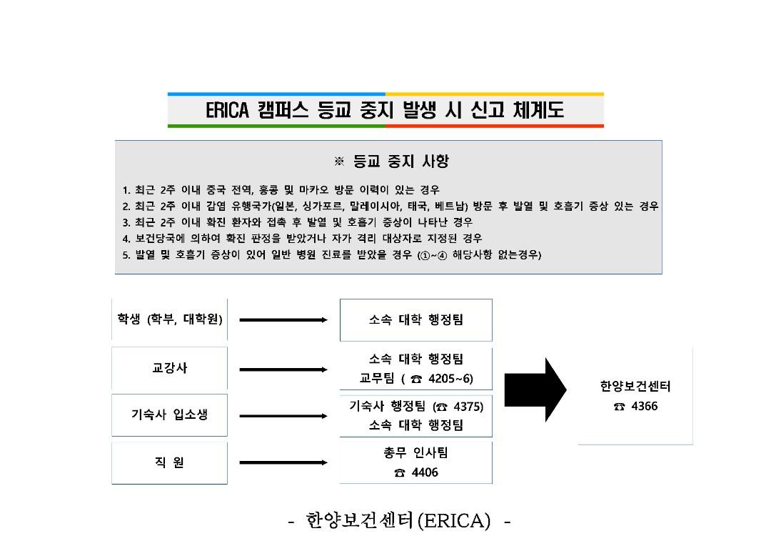 발열환자 행동요령_페이지_2.jpg